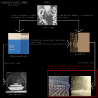 Preoccupations chart