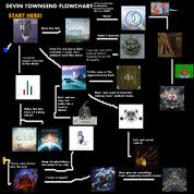 DevintownsendV2