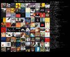 2000s Albums