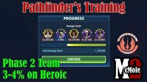 Introducing Pathfinder's Training - a Heroic Phase 2 Team