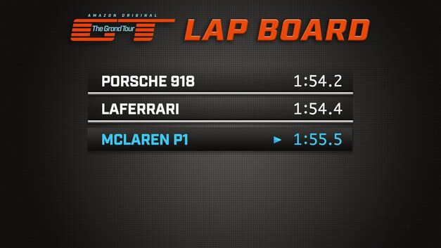 the-grand-tour-holy-trinity-lap-times