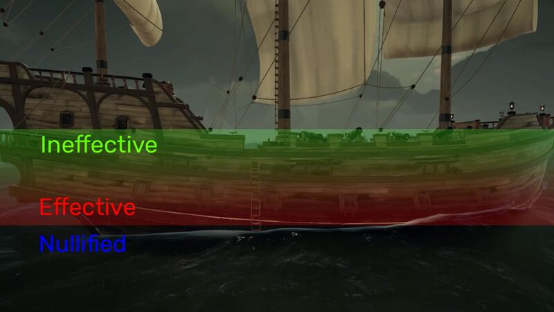 Diagram of cannon shot effectiveness in Sea of Thieves