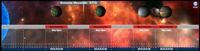 Astrometria vision sistemas