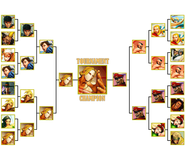 Street-Fighter-V-Bracket-Final