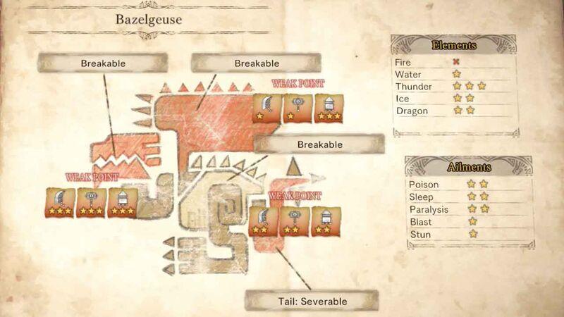 Monster Hunter Bazelgeuse hunt wyvern scales blast