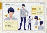 Character Profile Fuutarou Uesugi