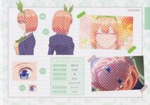Character Profile Yotsuba Nakano 2