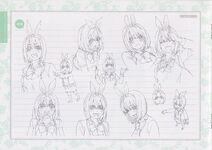 Character Profile Yotsuba Nakano 3