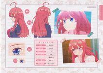 Character Profile Itsuki Nakano 2