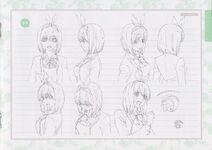 Character Profile Yotsuba Nakano 4