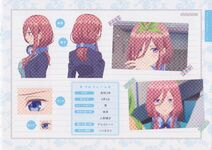Character Profile Miku Nakano 2