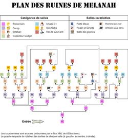 Plan des ruines de Melanah