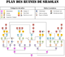 Plan des ruines de Shaolan
