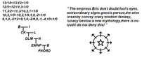 Equationofthesecondpower
