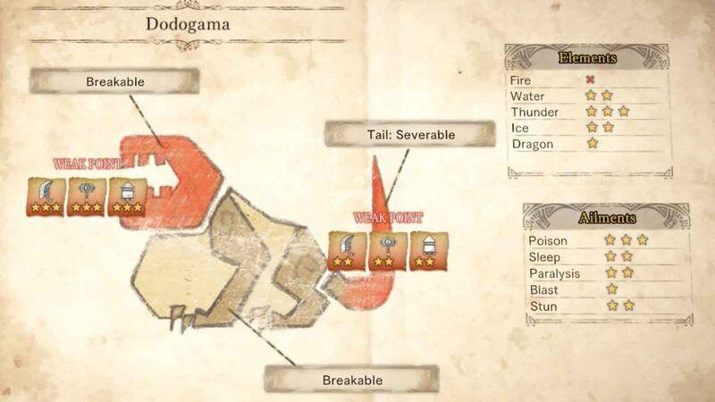Monster Hunter Dodogama physiology hunt wyvern