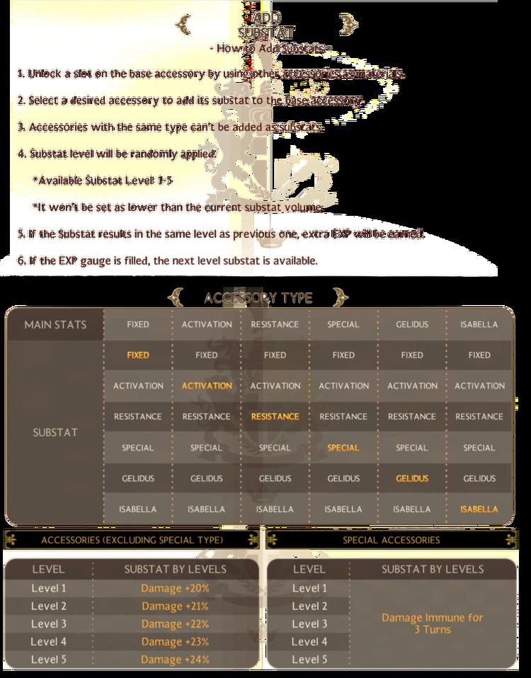 Accessory Large Chart