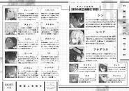 V6 character list