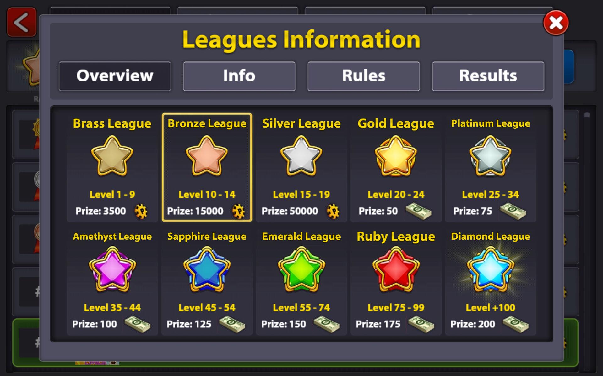 Leagues | Wikipool | FANDOM powered by Wikia