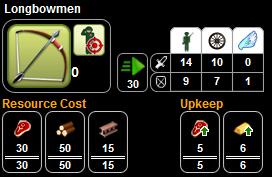 LongbowmenStats