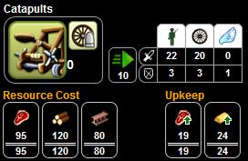 CatapultsStats