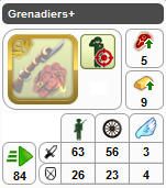 Grenadiers obs