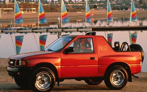 Latest Cb on 1994 Acura Integra Mpg