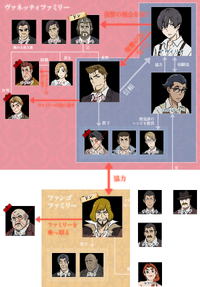Episodio 07 - Personajes