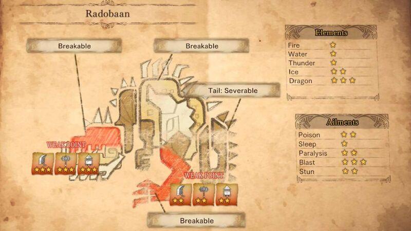 Monster Hunter guide radobaan physiology