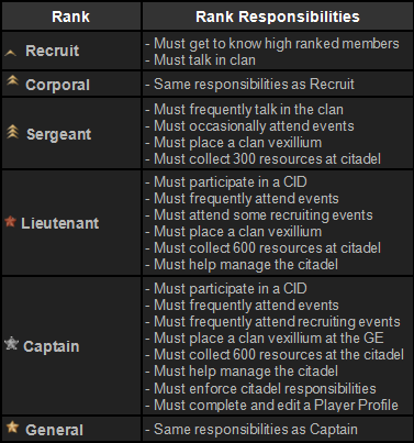 Ranking System Resp 1