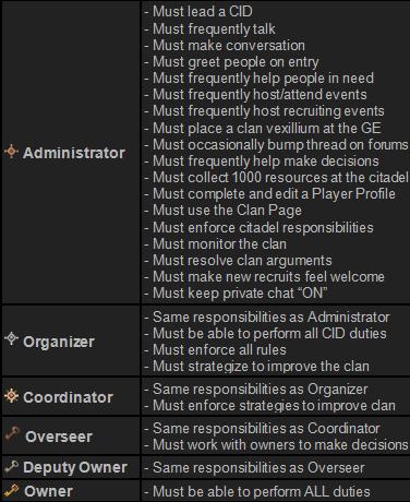 Ranking System Resp 2