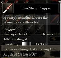Fine Sharp Dagger