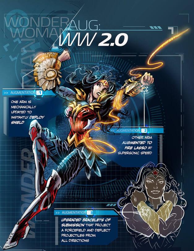 DeusEx Augs WonderWoman