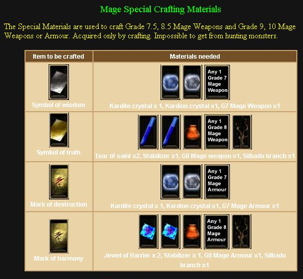 Mage special crafting