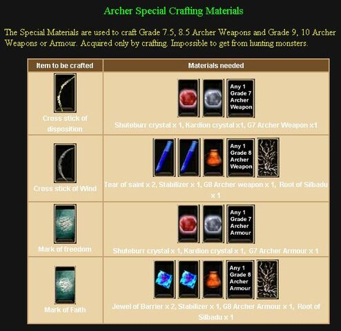 File:Archer special crafting.jpg