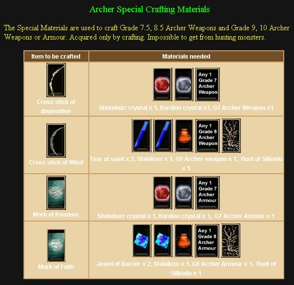 Archer special crafting