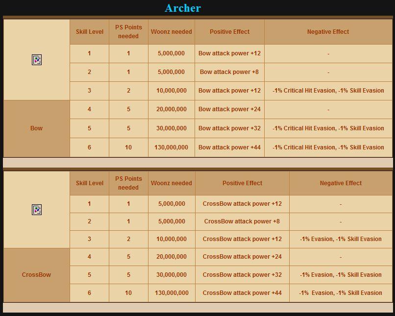 Archer ps