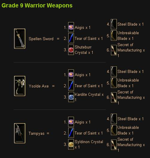 Warrior g9 weapons