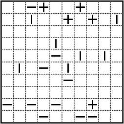 Symbol block