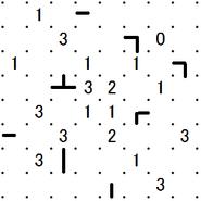 Symbol Block Extended Loop