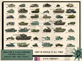COALITION & ALLIED ARMORED FIGHTING VEHICLES.png