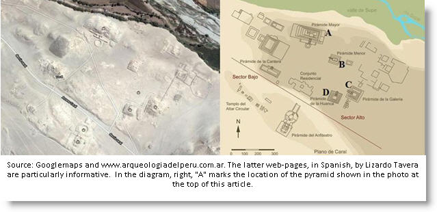 Part-1-maps-of-Caral1