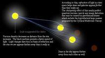 Starlight Refraction (hyperbolic paths)