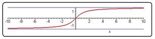 8001 asymptote 2 arctan(x)