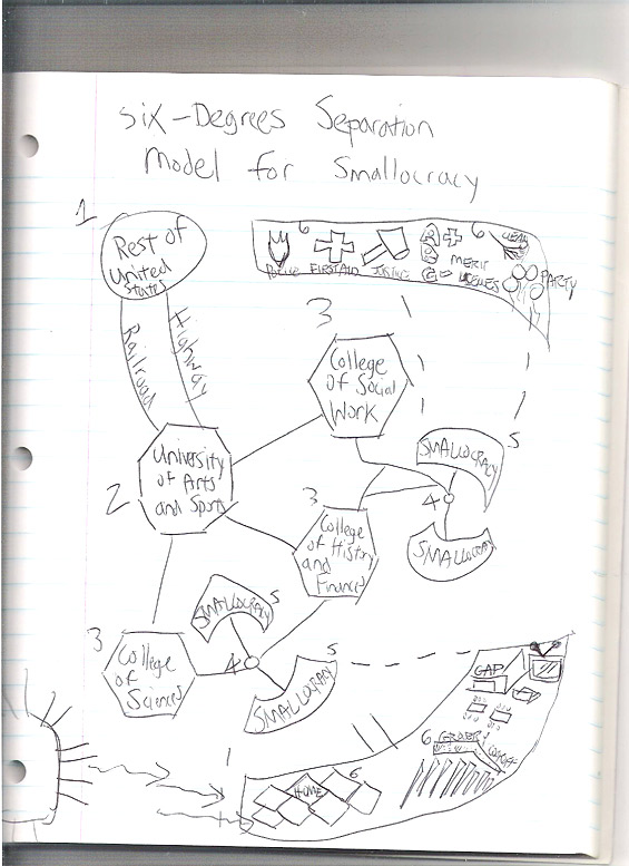 Smallocracy Notebook