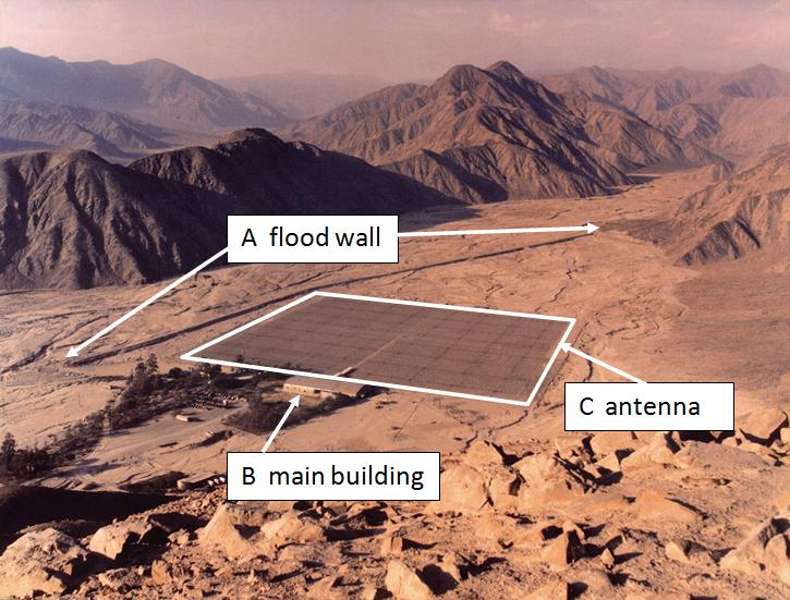Jicamarca flood wall main building antenna