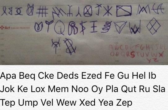 File:CipherLetters.jpeg