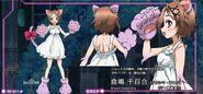 Accel World Anime Character Designs Chiyuri Kurashima 2