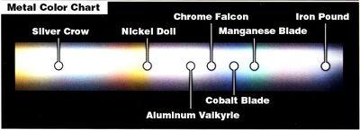 Metal Color Chart