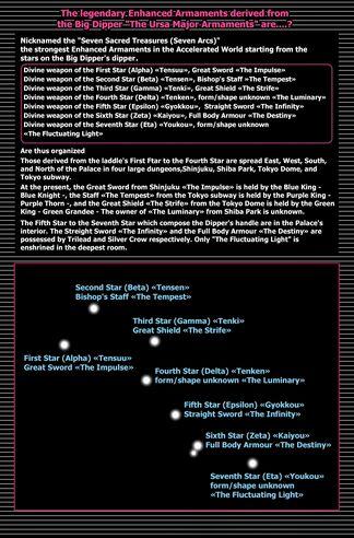 The Seven Arcs especificaciones