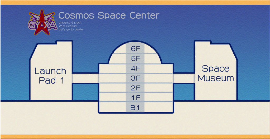 File:Cosmos Space Center Map 2.png